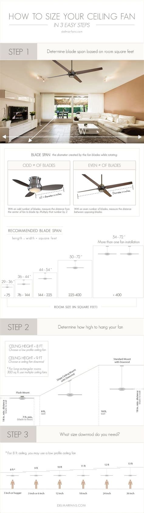 ceiling fan size for bedroom ceiling fan size guide how to measure and size a fan for