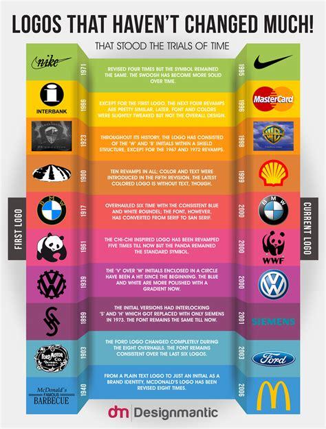 sites like designmantic 10 timeless logo designs designmantic the design shop