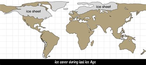 discovery  ice age