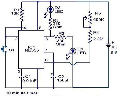 circuits ece it s a green brand