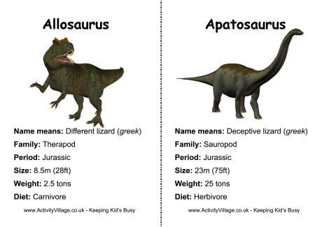Dinosaur Top Trumps Cards Template by Dinosaurs Flashcards With Information