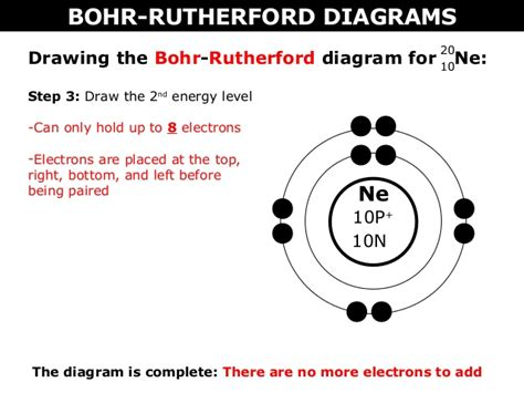drawing lewis dot diagrams 02 a bohr rutherford diagrams and lewis dot diagrams