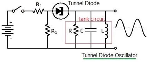 tunnel diode pdf nptel tunnel diode lifier pdf 28 images solid state microwave devices tunnel diode volitage