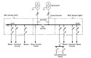 chapter 3 low voltage switchgear lekule blog