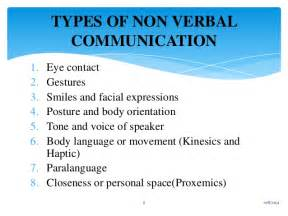 Types Of Nonverbal Communication Essay by Essay Non Verbal Communication Skills Writefiction581 Web Fc2
