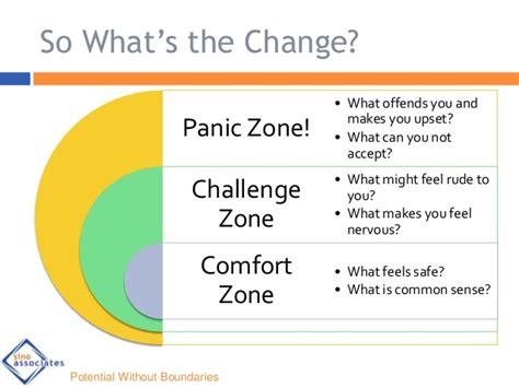 comfort zone challenges brit cham cc presentation