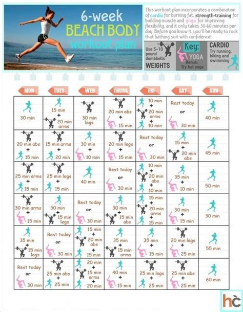 best beachbody workout to lose weight six week workout plan diet exercise