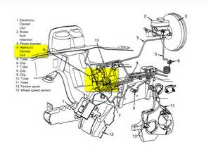 Bleeding Abs Brake System Ford Bleeding Abs Brakes Ford F150