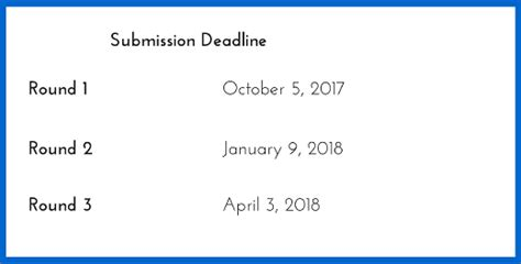 Mba Decisions 2017 by Uva Darden Mba Application Essay Tips Deadlines