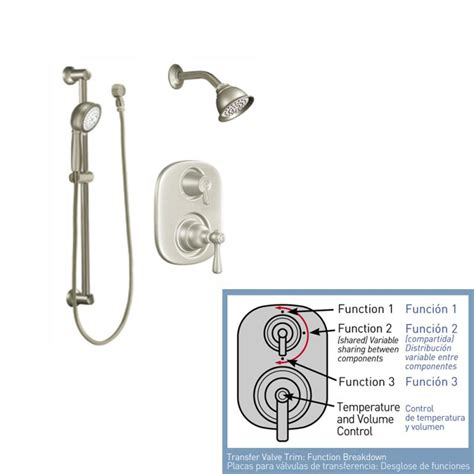 Moen Shower Valve Parts by Faucet Kshtepbn In Brushed Nickel By Moen