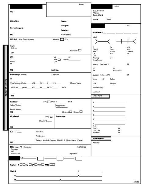 nursing brains template icu report sheet template home