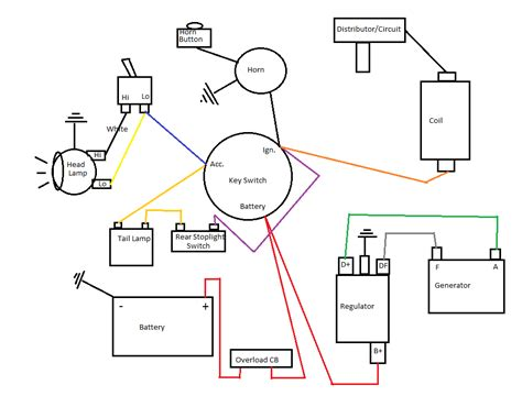 simple ironhead wiring diagram wiring diagram with