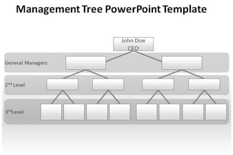 blank organizational chart template family tree template microsoft powerpoint