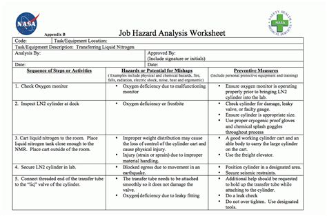 activity hazard analysis template sle safety analysis form sle analysis 6 exles for activity hazard analysis