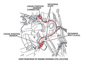 crank sensor location jeep cherokee forum
