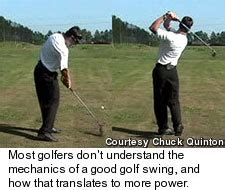 perfect power golf swing want more power and accuracy try these tips for a better