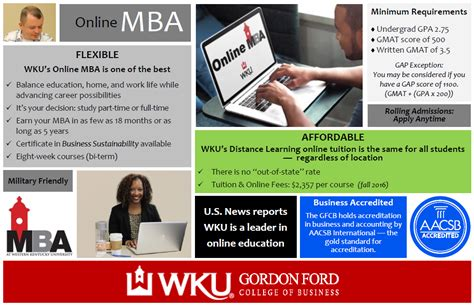 Wku Mba mba option western kentucky