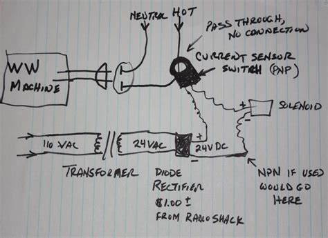 packard contactor wiring diagram contactor coil