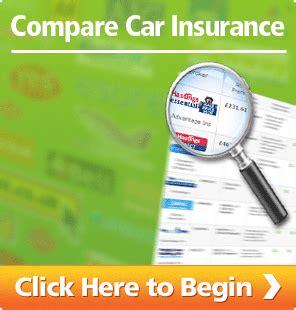 Car Insurance Comparison   Save £650   Compare 120  Insurers