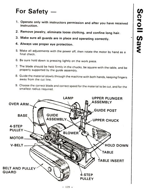 woodworking safety test noah safety information practice quizzes