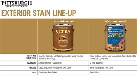 exterior stain products by pittsburgh paints and stains find stains for your wood projects at