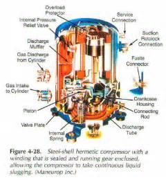 refrigeration refrigeration compressors wiki