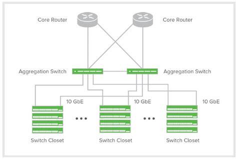 visio switch diagram meraki visio symbol