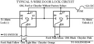 door locks custom car stereo complete car audio building guide