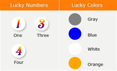 born lucky definition how your chinese zodiac perform in 2016 singapore condo