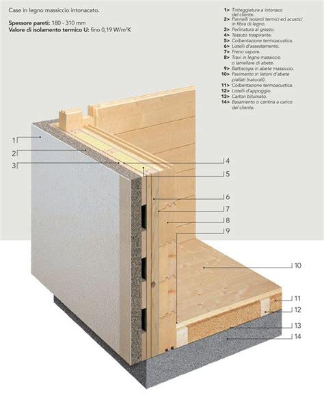 pareti prefabbricate per interni 1000 idee su pareti in pannelli di legno su