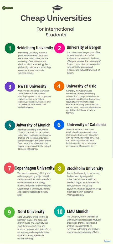 Cheapest Universities In Usa For International Students Mba by List Of Cheap Universities For International Students