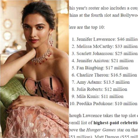 the two actresses on forbes highest paid list you may umm this magazine misspelled deepika padukone s name in