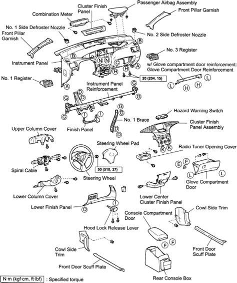 repair guides interior instrument panel pad and dashboard autozone com