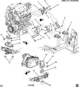 Pontiac Montana 2000 Parts 00 Pontiac Montana Engine 00 Free Engine Image For User