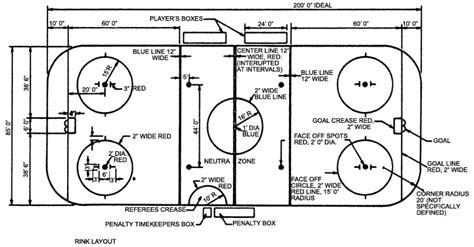 hockey rink layout design ice hockey rink layout with isometric of goal