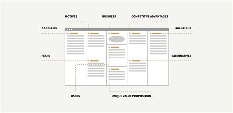canvas layout tool introducing the user centered design canvas ux magazine