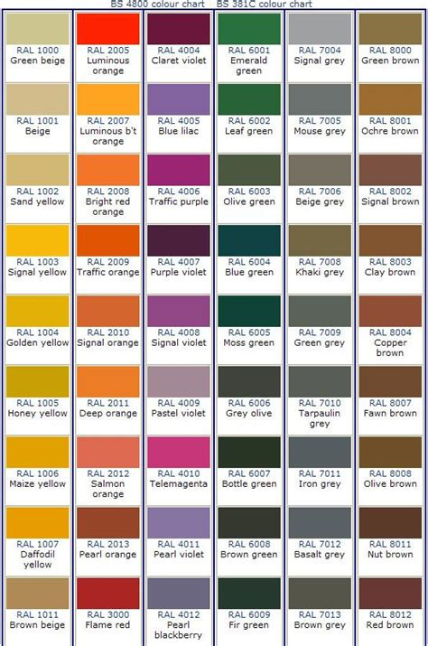 17 best ideas about ral color chart on ral colours color charts and colour chart