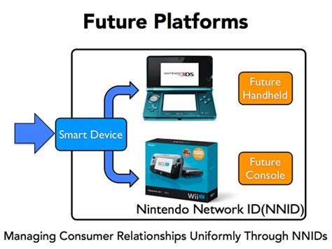nintendo working on new console nintendo denies new hardware reveal at e3 metro news