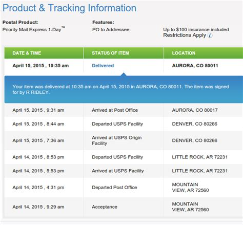 Post Office Tracking by Arkansas Post Office Tracking
