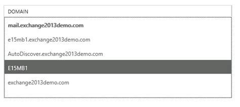 exchange  create  ssl certificate request