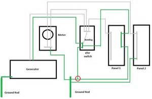 3way wiring diagram get free image about wiring diagram