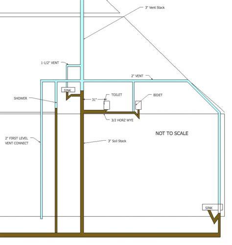 bidet plumbing diagram help me determine what who s correct terry plumbing