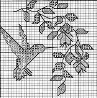 Country Cottage Cross Stitch Cross Stitch Patterns Needlepoint Charts And More At