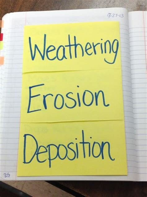 design a weathering experiment paint we and activities on pinterest