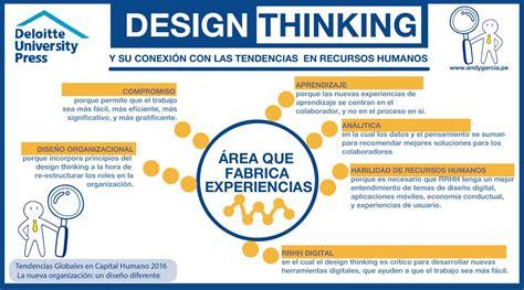 design thinking deloitte design thinking en recursos humanos blogs gesti 243 n