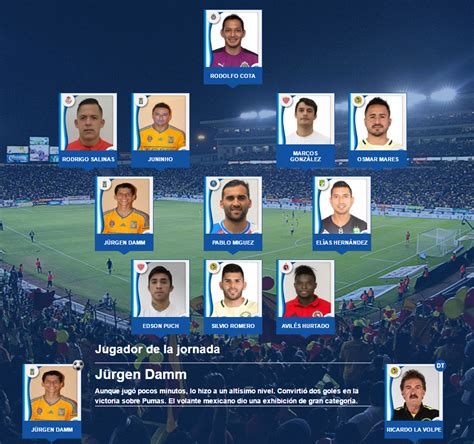 Calendario Liga Mx Torneo Clausura 2014 Jornada 17 Calendario De La Jornada 15 Futbol Mexicano Clausura