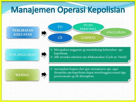 Duk Bolong Duk Operasi bahan 2 manajemen operasional kepolisian mop akbp dadang dk spn