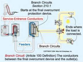 branch circuits part one electrical construction