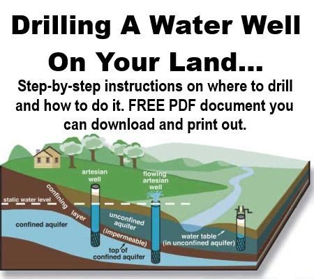how to drill your own well in your backyard 17 best ideas about water well drilling on pinterest