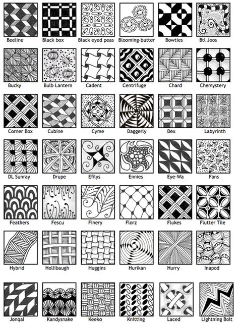 zentangle pattern library 25 best ideas about easy zentangle patterns on pinterest